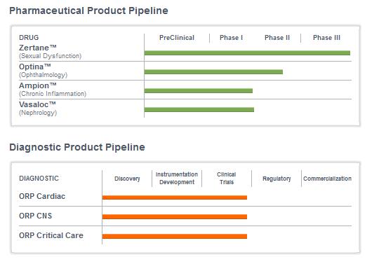 ampio-pipeline-110627